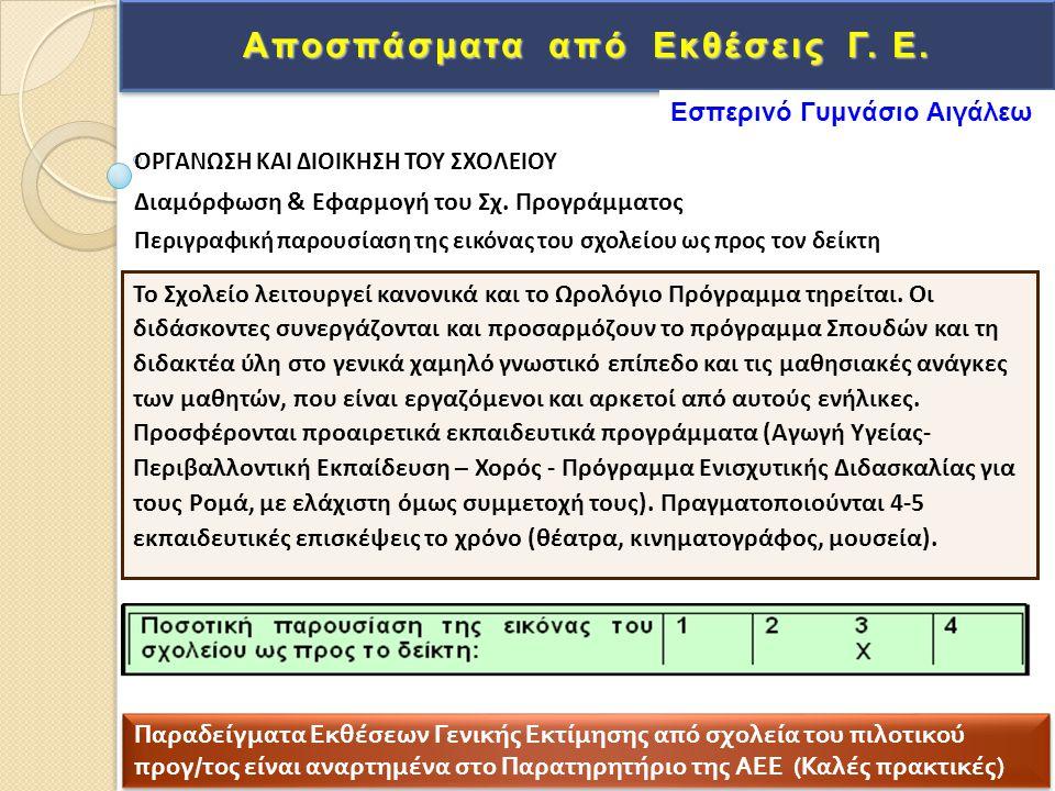 ΟΡΓΑΝΩΣΗ ΚΑΙ ΔΙΟΙΚΗΣΗ ΤΟΥ ΣΧΟΛΕΙΟΥ Διαμόρφωση & Εφαρμογή του Σχ. Προγράμματος Περιγραφική παρουσίαση της εικόνας του σχολείου ως προς τον δείκτη Το Σχ