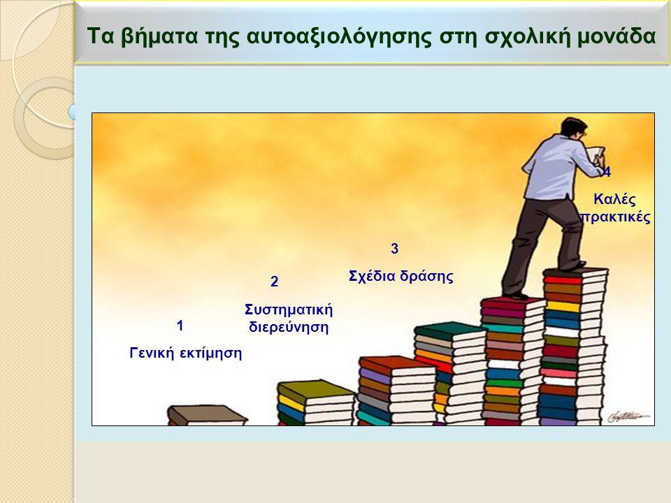 Γενική εκτίμηση 1 Συστηματική διερεύνηση 2 Σχέδια δράσης 3 Καλές πρακτικές 4 Τα βήματα της αυτοαξιολόγησης στη σχολική μονάδα
