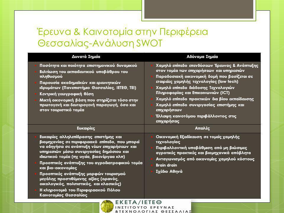 Έρευνα & Καινοτομία στην Περιφέρεια Θεσσαλίας-Ανάλυση SWOT Δυνατά ΣημείαΑδύναμα Σημεία  Ποσότητα και ποιότητα επιστημονικού δυναμικού  Βελτίωση του