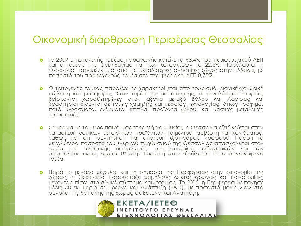 Οικονομική διάρθρωση Περιφέρειας Θεσσαλίας  Το 2009 ο τριτογενής τομέας παραγωγής κατείχε το 68,4% του περιφερειακού ΑΕΠ και ο τομέας της βιομηχανίας