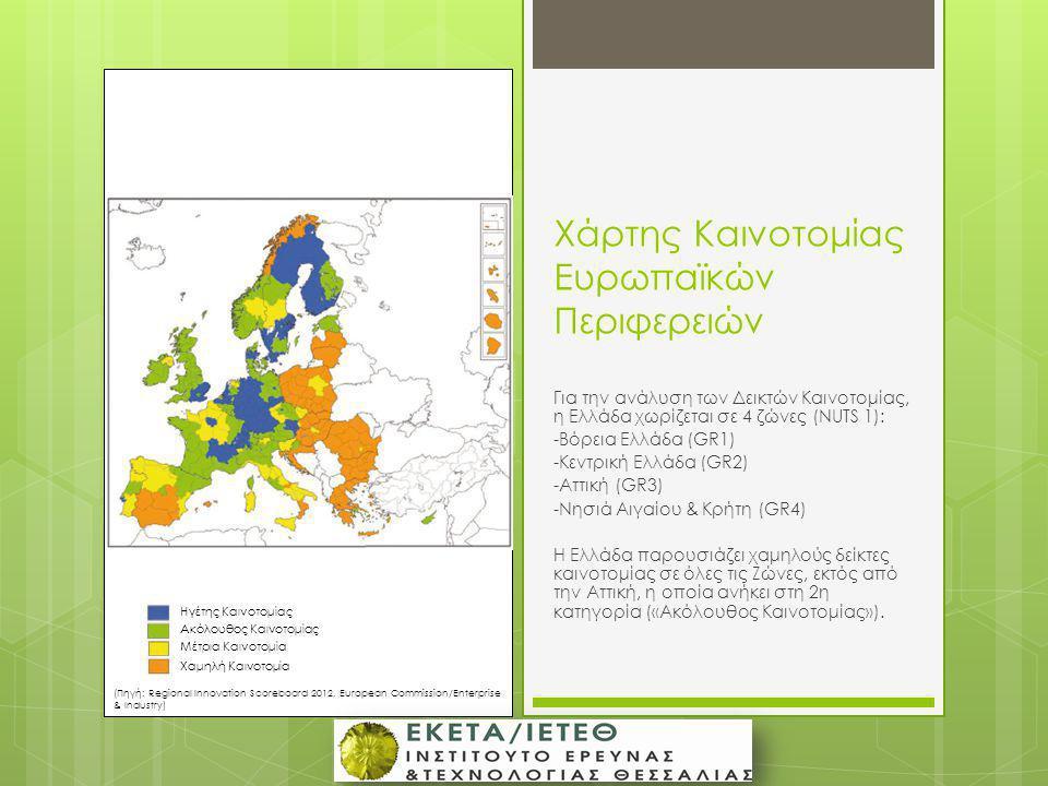 Χάρτης Καινοτομίας Ευρωπαϊκών Περιφερειών Για την ανάλυση των Δεικτών Καινοτομίας, η Ελλάδα χωρίζεται σε 4 ζώνες (NUTS 1): -Βόρεια Ελλάδα (GR1) -Κεντρ
