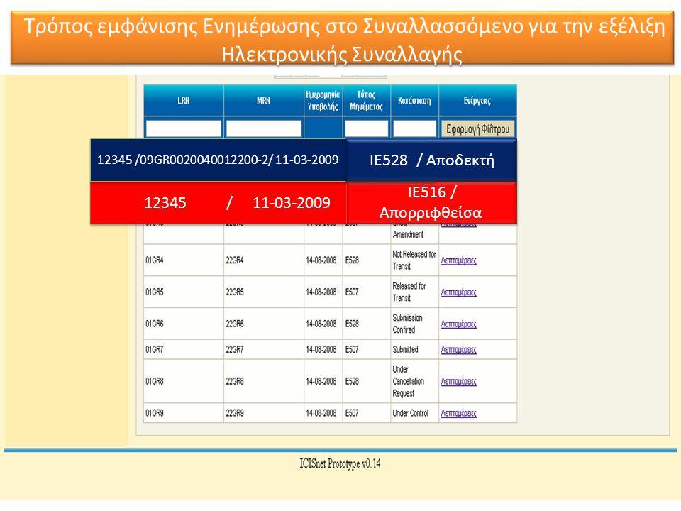 Τρόπος εμφάνισης Ενημέρωσης στο Συναλλασσόμενο για την εξέλιξη Ηλεκτρονικής Συναλλαγής ΙΕ516 / Απορριφθείσα 12345 / 11-03-2009 12345 /09GR0020040012200-2/ 11-03-2009 ΙΕ528 / Αποδεκτή