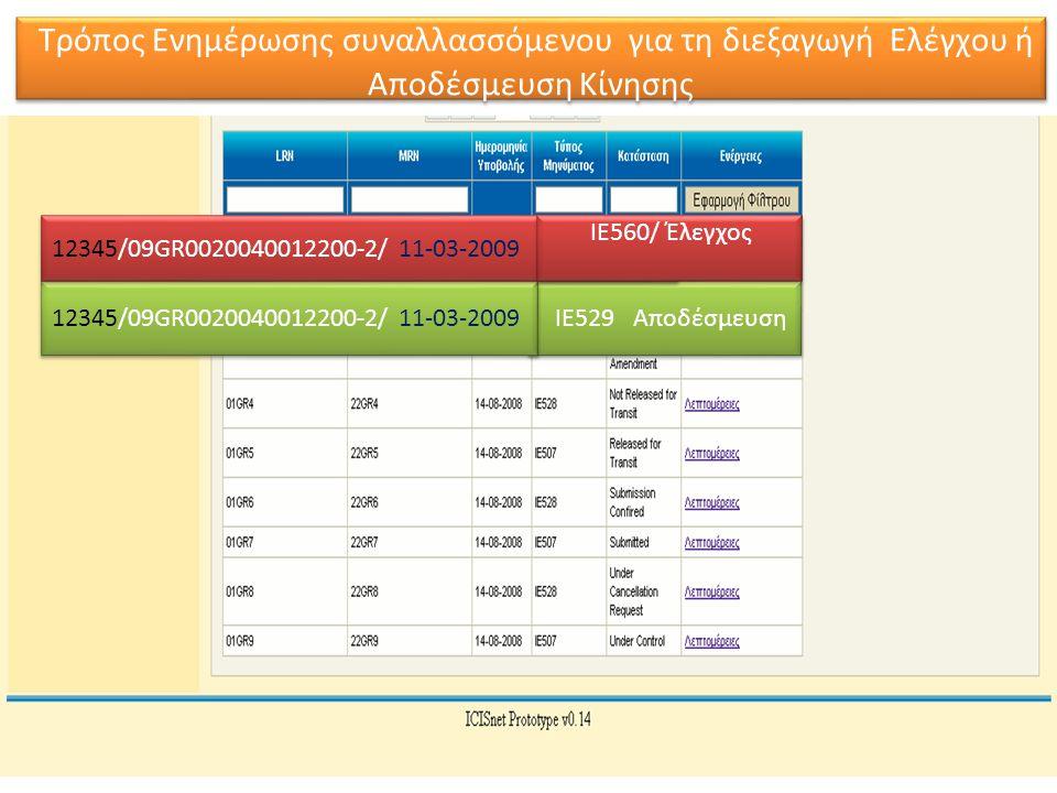 Τρόπος Ενημέρωσης συναλλασσόμενου για τη διεξαγωγή Ελέγχου ή Αποδέσμευση Κίνησης IE529 Αποδέσμευση 12345/09GR0020040012200-2/ 11-03-2009 ΙΕ560/ Έλεγχος ΙΕ560/ Έλεγχος