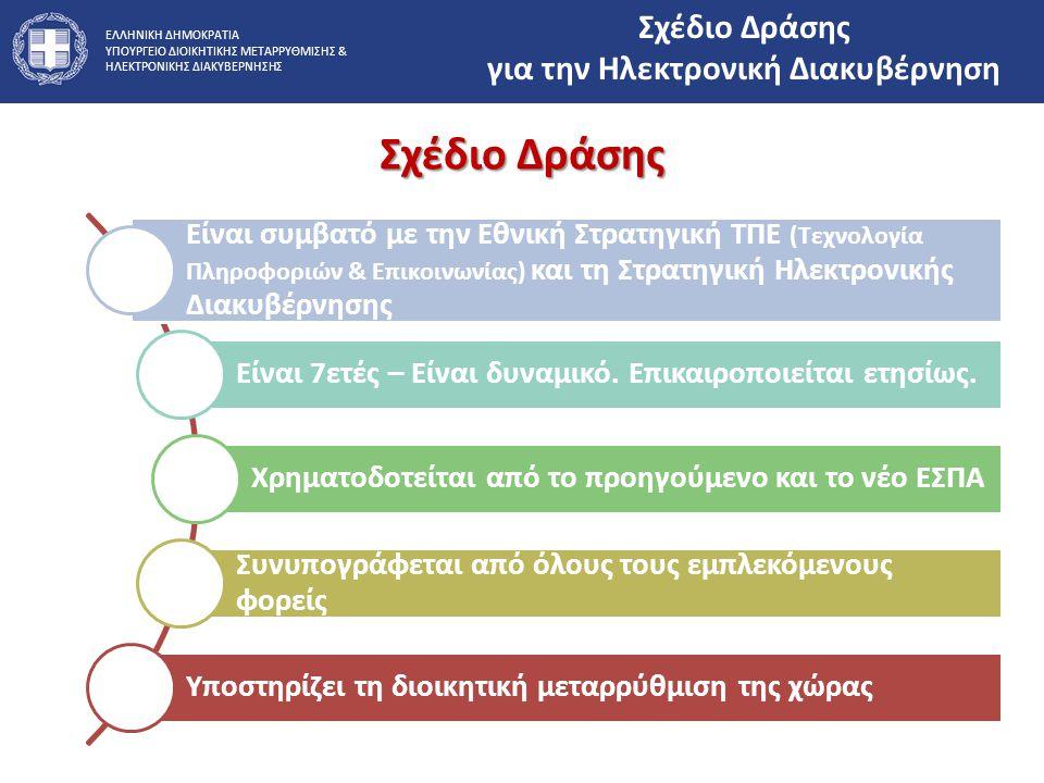 ΕΛΛΗΝΙΚΗ ΔΗΜΟΚΡΑΤΙΑ ΥΠΟΥΡΓΕΙΟ ΔΙΟΙΚΗΤΙΚΗΣ ΜΕΤΑΡΡΥΘΜΙΣΗΣ & ΗΛΕΚΤΡΟΝΙΚΗΣ ΔΙΑΚΥΒΕΡΝΗΣΗΣ Σχέδιο Δράσης Είναι συμβατό με την Εθνική Στρατηγική ΤΠΕ (Τεχνολο