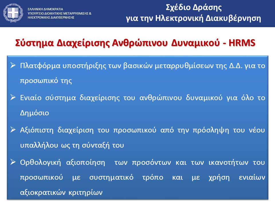 ΕΛΛΗΝΙΚΗ ΔΗΜΟΚΡΑΤΙΑ ΥΠΟΥΡΓΕΙΟ ΔΙΟΙΚΗΤΙΚΗΣ ΜΕΤΑΡΡΥΘΜΙΣΗΣ & ΗΛΕΚΤΡΟΝΙΚΗΣ ΔΙΑΚΥΒΕΡΝΗΣΗΣ Σύστημα Διαχείρισης Ανθρώπινου Δυναμικού - HRMS Σχέδιο Δράσης για