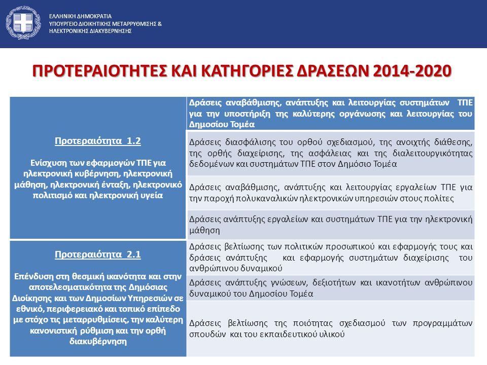 ΕΛΛΗΝΙΚΗ ΔΗΜΟΚΡΑΤΙΑ ΥΠΟΥΡΓΕΙΟ ΔΙΟΙΚΗΤΙΚΗΣ ΜΕΤΑΡΡΥΘΜΙΣΗΣ & ΗΛΕΚΤΡΟΝΙΚΗΣ ΔΙΑΚΥΒΕΡΝΗΣΗΣ ΠΡΟΤΕΡΑΙΟΤΗΤΕΣ ΚΑΙ ΚΑΤΗΓΟΡΙΕΣ ΔΡΑΣΕΩΝ 2014-2020 Προτεραιότητα 1.2