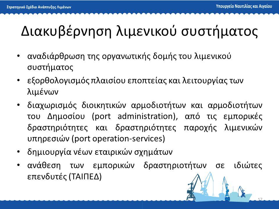17 Διακυβέρνηση λιμενικού συστήματος • αναδιάρθρωση της οργανωτικής δομής του λιμενικού συστήματος • εξορθολογισμός πλαισίου εποπτείας και λειτουργίας