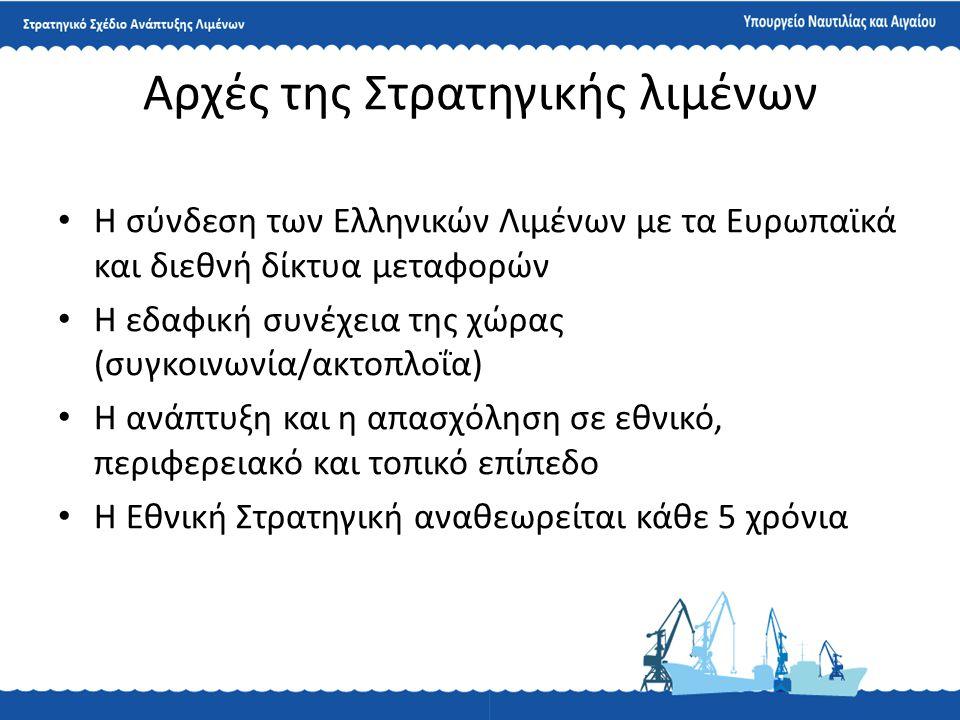 Αρχές της Στρατηγικής λιμένων • Η σύνδεση των Ελληνικών Λιμένων με τα Ευρωπαϊκά και διεθνή δίκτυα μεταφορών • Η εδαφική συνέχεια της χώρας (συγκοινωνί