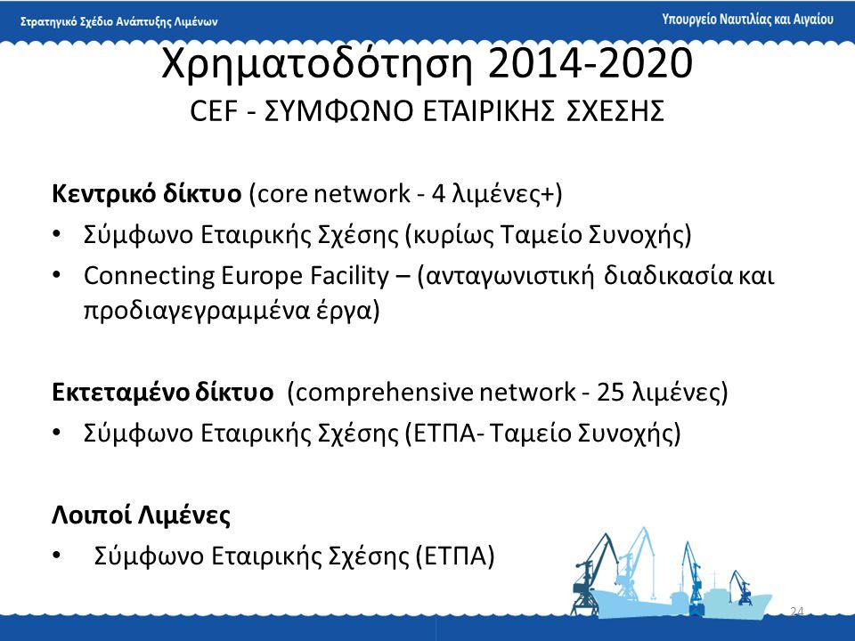 24 Χρηματοδότηση 2014-2020 CEF - ΣΥΜΦΩΝΟ ΕΤΑΙΡΙΚΗΣ ΣΧΕΣΗΣ Κεντρικό δίκτυο (core network - 4 λιμένες+) • Σύμφωνο Εταιρικής Σχέσης (κυρίως Ταμείο Συνοχή