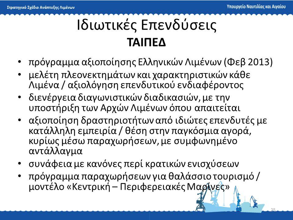 25 Ιδιωτικές Επενδύσεις ΤΑΙΠΕΔ • πρόγραμμα αξιοποίησης Ελληνικών Λιμένων (Φεβ 2013) • μελέτη πλεονεκτημάτων και χαρακτηριστικών κάθε Λιμένα / αξιολόγη
