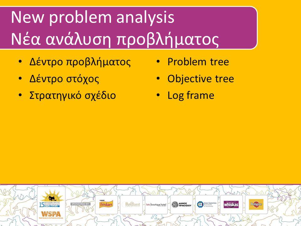 New problem analysis Νέα ανάλυση προβλήματος • Δέντρο προβλήματος • Δέντρο στόχος • Στρατηγικό σχέδιο • Problem tree • Objective tree • Log frame