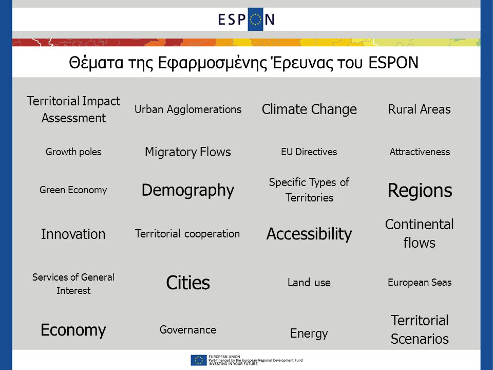 Θέματα της Εφαρμοσμένης Έρευνας του ESPON Territorial Impact Assessment Urban Agglomerations Climate Change Rural Areas Growth poles Migratory Flows EU DirectivesAttractiveness Green Economy Demography Specific Types of Territories Regions Innovation Territorial cooperation Accessibility Continental flows Services of General Interest Cities Land use European Seas Economy Governance Energy Territorial Scenarios