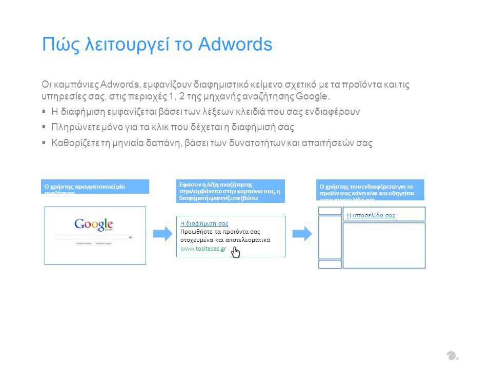 Οι καμπάνιες Adwords, εμφανίζουν διαφημιστικό κείμενο σχετικό με τα προϊόντα και τις υπηρεσίες σας, στις περιοχές 1, 2 της μηχανής αναζήτησης Google.