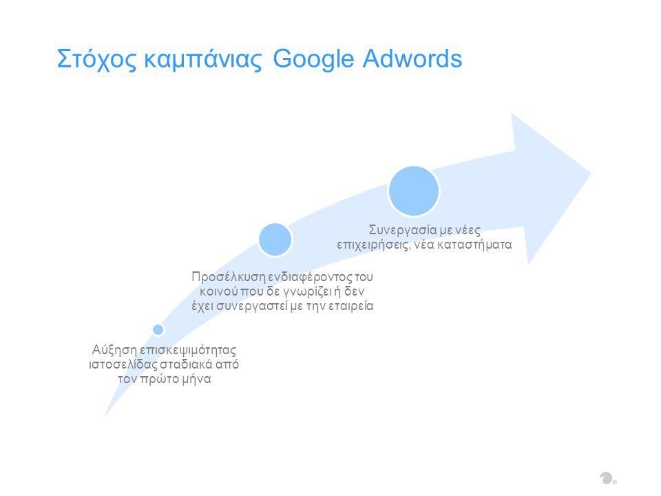 Αύξηση επισκεψιμότητας ιστοσελίδας σταδιακά από τον πρώτο μήνα Προσέλκυση ενδιαφέροντος του κοινού που δε γνωρίζει ή δεν έχει συνεργαστεί με την εταιρεία Συνεργασία με νέες επιχειρήσεις, νέα καταστήματα Στόχος καμπάνιας Google Adwords