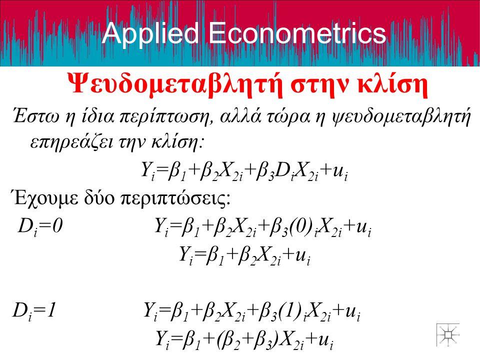 Applied Econometrics Ψευδομεταβλητή στην κλίση Έστω η ίδια περίπτωση, αλλά τώρα η ψευδομεταβλητή επηρεάζει την κλίση: Y i =β 1 +β 2 X 2i +β 3 D i X 2i