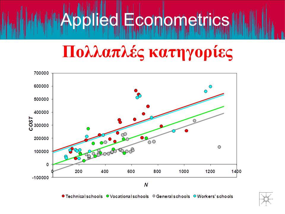 Applied Econometrics Πολλαπλές κατηγορίες
