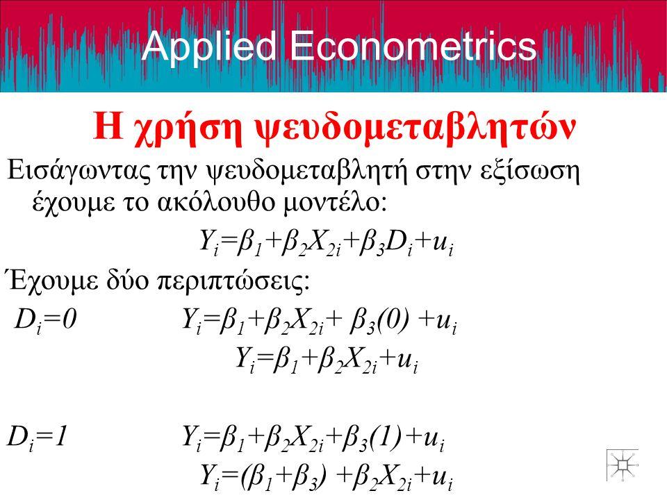 Applied Econometrics Η χρήση ψευδομεταβλητών Εισάγωντας την ψευδομεταβλητή στην εξίσωση έχουμε το ακόλουθο μοντέλο: Y i =β 1 +β 2 X 2i +β 3 D i +u i Έ