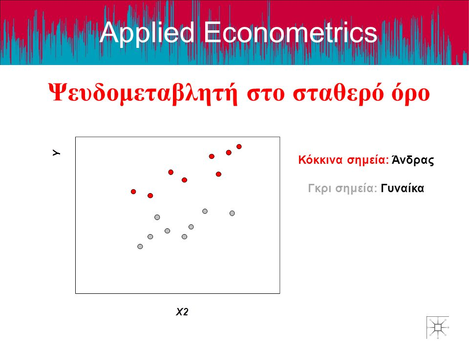 Applied Econometrics Ψευδομεταβλητή στο σταθερό όρο Κόκκινα σημεία: Άνδρας Γκρι σημεία: Γυναίκα