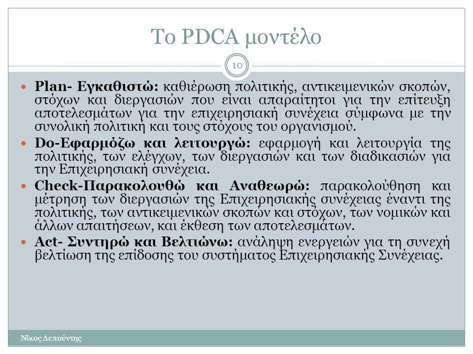 Το PDCA μοντέλο Νίκος Δεπούντης 10  Plan- Εγκαθιστώ: καθιέρωση πολιτικής, αντικειμενικών σκοπών, στόχων και διεργασιών που είναι απαραίτητοι για την