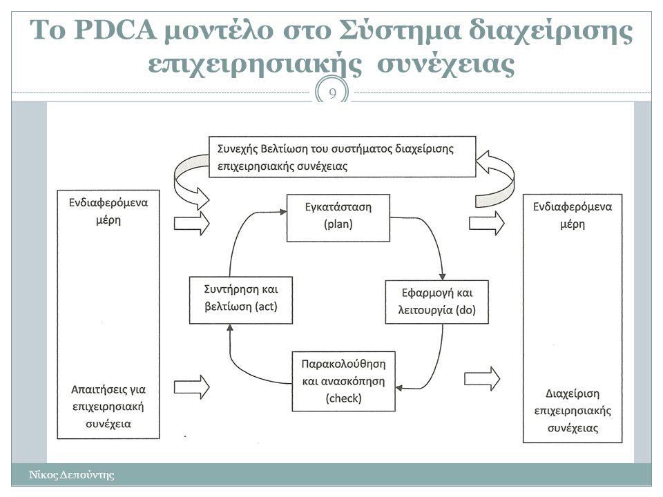 Το PDCA μοντέλο στο Σύστημα διαχείρισης επιχειρησιακής συνέχειας Νίκος Δεπούντης 9
