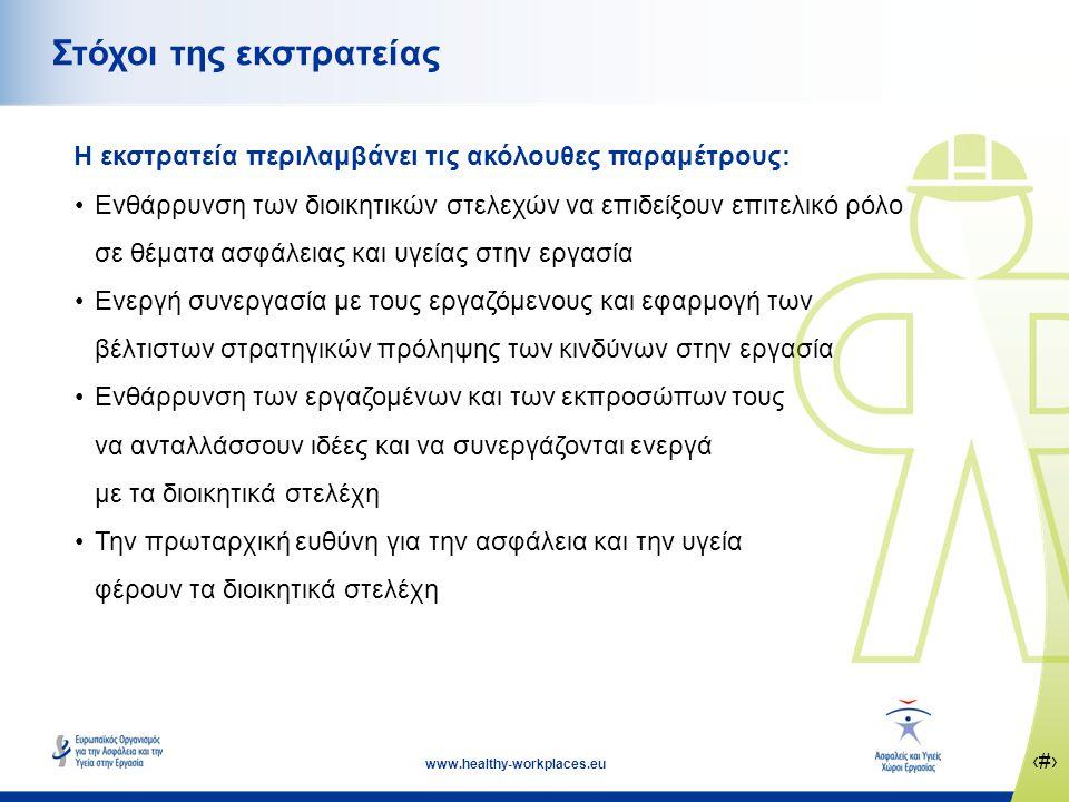 ‹#› www.healthy-workplaces.eu Στόχοι της εκστρατείας Η εκστρατεία περιλαμβάνει τις ακόλουθες παραμέτρους: •Ενθάρρυνση των διοικητικών στελεχών να επιδείξουν επιτελικό ρόλο σε θέματα ασφάλειας και υγείας στην εργασία •Ενεργή συνεργασία με τους εργαζόμενους και εφαρμογή των βέλτιστων στρατηγικών πρόληψης των κινδύνων στην εργασία •Ενθάρρυνση των εργαζομένων και των εκπροσώπων τους να ανταλλάσσουν ιδέες και να συνεργάζονται ενεργά με τα διοικητικά στελέχη •Την πρωταρχική ευθύνη για την ασφάλεια και την υγεία φέρουν τα διοικητικά στελέχη