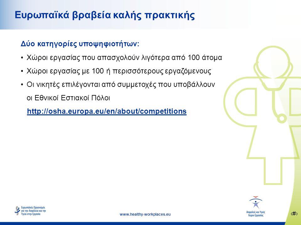 ‹#› www.healthy-workplaces.eu Ευρωπαϊκά βραβεία καλής πρακτικής Δύο κατηγορίες υποψηφιοτήτων: •Χώροι εργασίας που απασχολούν λιγότερα από 100 άτομα •Χώροι εργασίας με 100 ή περισσότερους εργαζόμενους •Οι νικητές επιλέγονται από συμμετοχές που υποβάλλουν οι Εθνικοί Εστιακοί Πόλοι http://osha.europa.eu/en/about/competitions