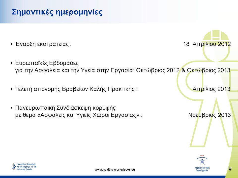 www.healthy-workplaces.eu •Έναρξη εκστρατείας : 18 Απριλίου 2012 •Ευρωπαϊκές Εβδομάδες για την Ασφάλεια και την Υγεία στην Εργασία: Οκτώβριος 2012 & Οκτώβριος 2013 •Τελετή απονομής Βραβείων Καλής Πρακτικής : Απρίλιος 2013 •Πανευρωπαϊκή Συνδιάσκεψη κορυφής με θέμα «Ασφαλείς και Υγιείς Χώροι Εργασίας» : Νοέμβριος 2013 # Σημαντικές ημερομηνίες