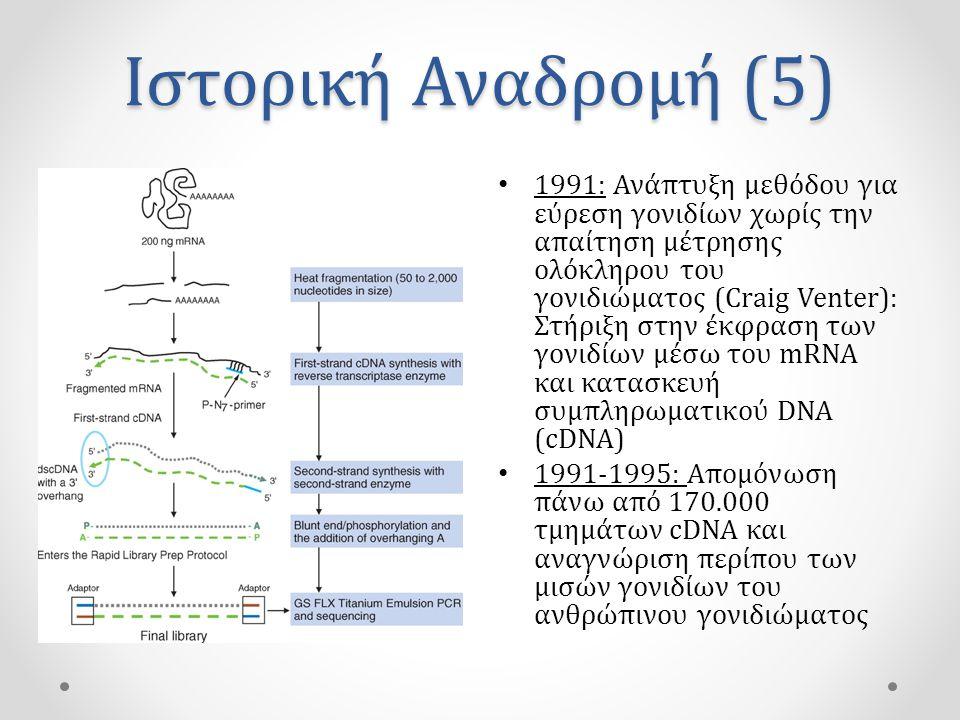 Ιστορική Αναδρομή (5) • 1991: Ανάπτυξη μεθόδου για εύρεση γονιδίων χωρίς την απαίτηση μέτρησης ολόκληρου του γονιδιώματος (Craig Venter): Στήριξη στην