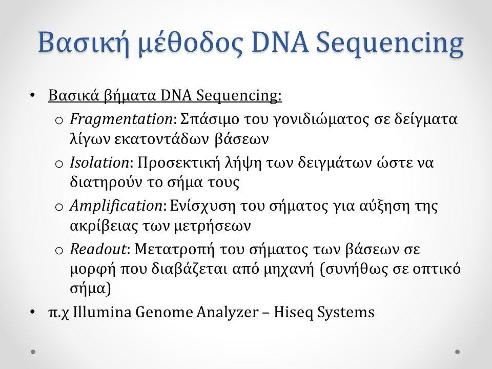 Βασική μέθοδος DNA Sequencing • Βασικά βήματα DNA Sequencing: o Fragmentation: Σπάσιμο του γονιδιώματος σε δείγματα λίγων εκατοντάδων βάσεων o Isolation: Προσεκτική λήψη των δειγμάτων ώστε να διατηρούν το σήμα τους o Amplification: Ενίσχυση του σήματος για αύξηση της ακρίβειας των μετρήσεων o Readout: Μετατροπή του σήματος των βάσεων σε μορφή που διαβάζεται από μηχανή (συνήθως σε οπτικό σήμα) • π.χ Illumina Genome Analyzer – Hiseq Systems