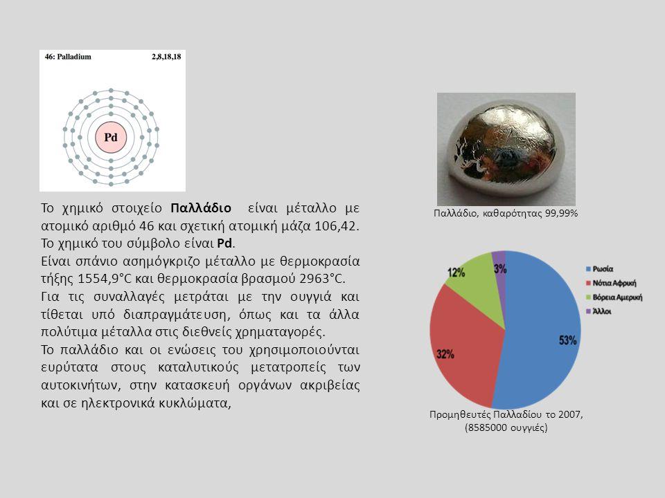 Το χημικό στοιχείο Παλλάδιο είναι μέταλλο με ατομικό αριθμό 46 και σχετική ατομική μάζα 106,42. Το χημικό του σύμβολο είναι Pd. Είναι σπάνιο ασημόγκρι