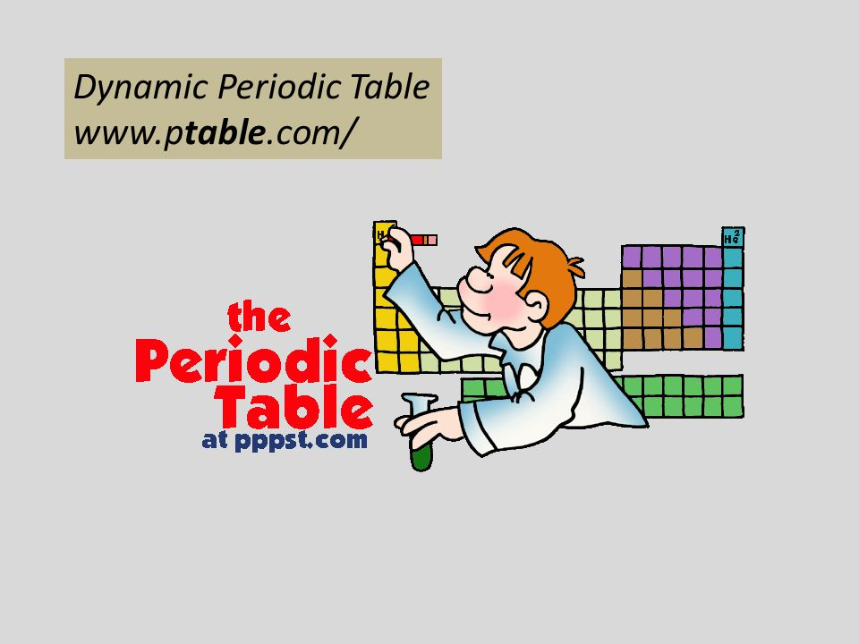 Dynamic Periodic Table www.ptable.com/
