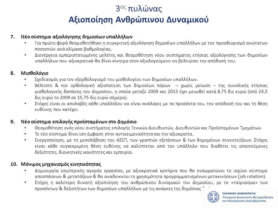 3 ος πυλώνας Αξιοποίηση Ανθρώπινου Δυναμικού 7.Νέο σύστημα αξιολόγησης δημοσίων υπαλλήλων • Για πρώτη φορά θεσμοθετήθηκε η συγκριτική αξιολόγηση δημοσίων υπαλλήλων με τον προσδιορισμό ανώτατων ποσοστών ανά κλίμακα βαθμολογίας.