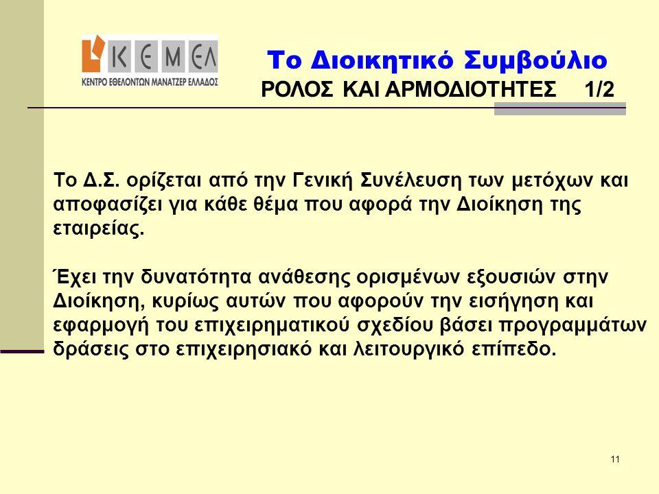 Το Διοικητικό Συμβούλιο ΡΟΛΟΣ ΚΑΙ ΑΡΜΟΔΙΟΤΗΤΕΣ 1/2 11 Το Δ.Σ. ορίζεται από την Γενική Συνέλευση των μετόχων και αποφασίζει για κάθε θέμα που αφορά την