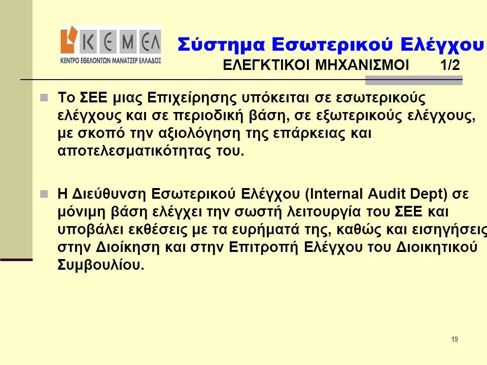 Σύστημα Εσωτερικού Ελέγχου ΕΛΕΓΚΤΙΚΟΙ ΜΗΧΑΝΙΣΜΟΙ 1/2 19  Το ΣΕΕ μιας Επιχείρησης υπόκειται σε εσωτερικούς ελέγχους και σε περιοδική βάση, σε εξωτερικούς ελέγχους, με σκοπό την αξιολόγηση της επάρκειας και αποτελεσματικότητας του.