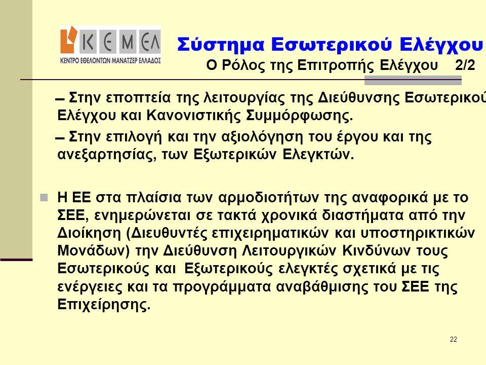Σύστημα Εσωτερικού Ελέγχου Ο Ρόλος της Επιτροπής Ελέγχου 2/2 22  Στην εποπτεία της λειτουργίας της Διεύθυνσης Εσωτερικού Ελέγχου και Κανονιστικής Συμμόρφωσης.
