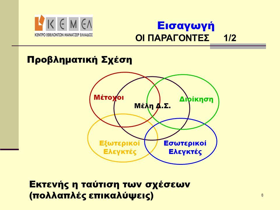 Εισαγωγή ΟΙ ΠΑΡΑΓΟΝΤΕΣ 1/2 8 Μέτοχοι Μέλη Δ.Σ.