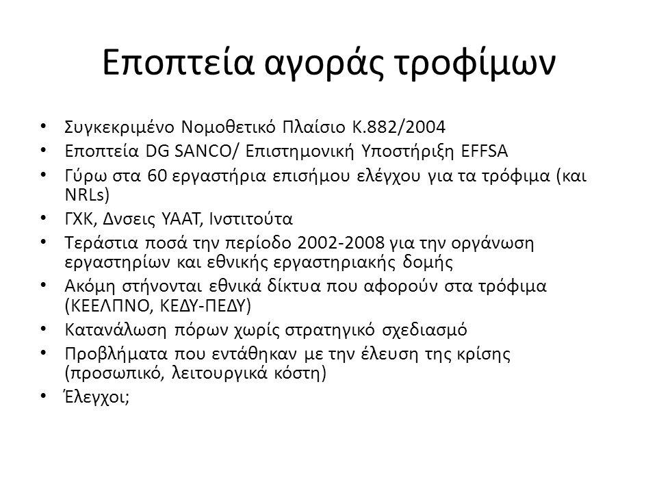 Εποπτεία αγοράς τροφίμων • Συγκεκριμένο Νομοθετικό Πλαίσιο Κ.882/2004 • Εποπτεία DG SANCO/ Eπιστημονική Υποστήριξη EFFSA • Γύρω στα 60 εργαστήρια επισήμου ελέγχου για τα τρόφιμα (και NRLs) • ΓΧΚ, Δνσεις ΥΑΑΤ, Ινστιτούτα • Τεράστια ποσά την περίοδο 2002-2008 για την οργάνωση εργαστηρίων και εθνικής εργαστηριακής δομής • Ακόμη στήνονται εθνικά δίκτυα που αφορούν στα τρόφιμα (ΚΕΕΛΠΝΟ, ΚΕΔΥ-ΠΕΔΥ) • Κατανάλωση πόρων χωρίς στρατηγικό σχεδιασμό • Προβλήματα που εντάθηκαν με την έλευση της κρίσης (προσωπικό, λειτουργικά κόστη) • Έλεγχοι;