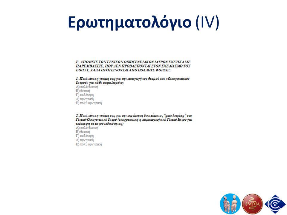 Ερωτηματολόγιο (IV)