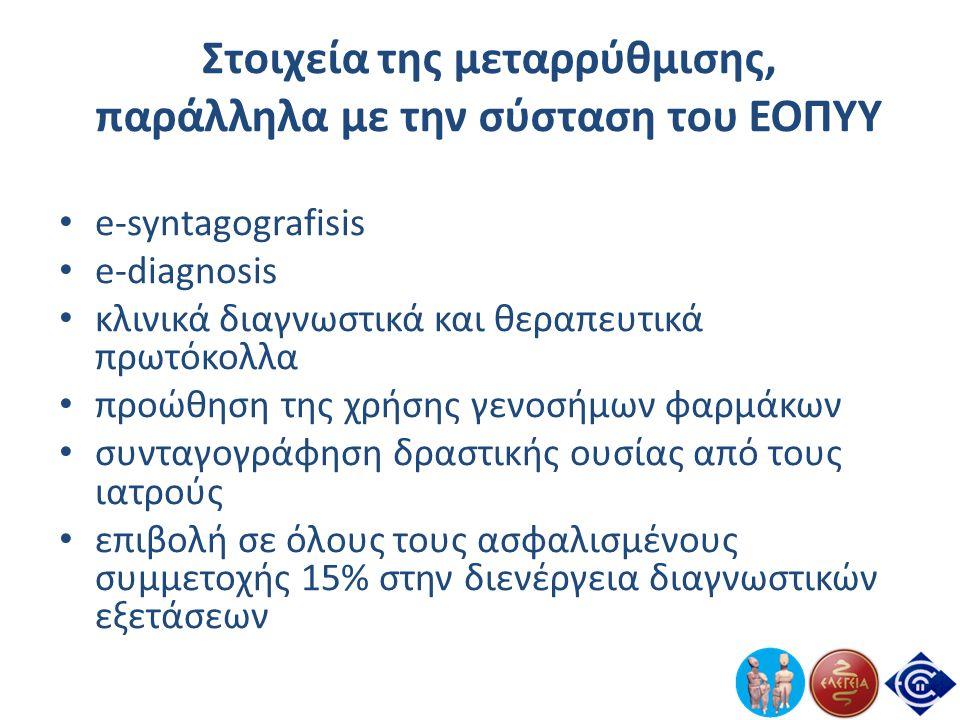 Στοιχεία της μεταρρύθμισης, παράλληλα με την σύσταση του ΕΟΠΥΥ • e-syntagografisis • e-diagnosis • κλινικά διαγνωστικά και θεραπευτικά πρωτόκολλα • πρ