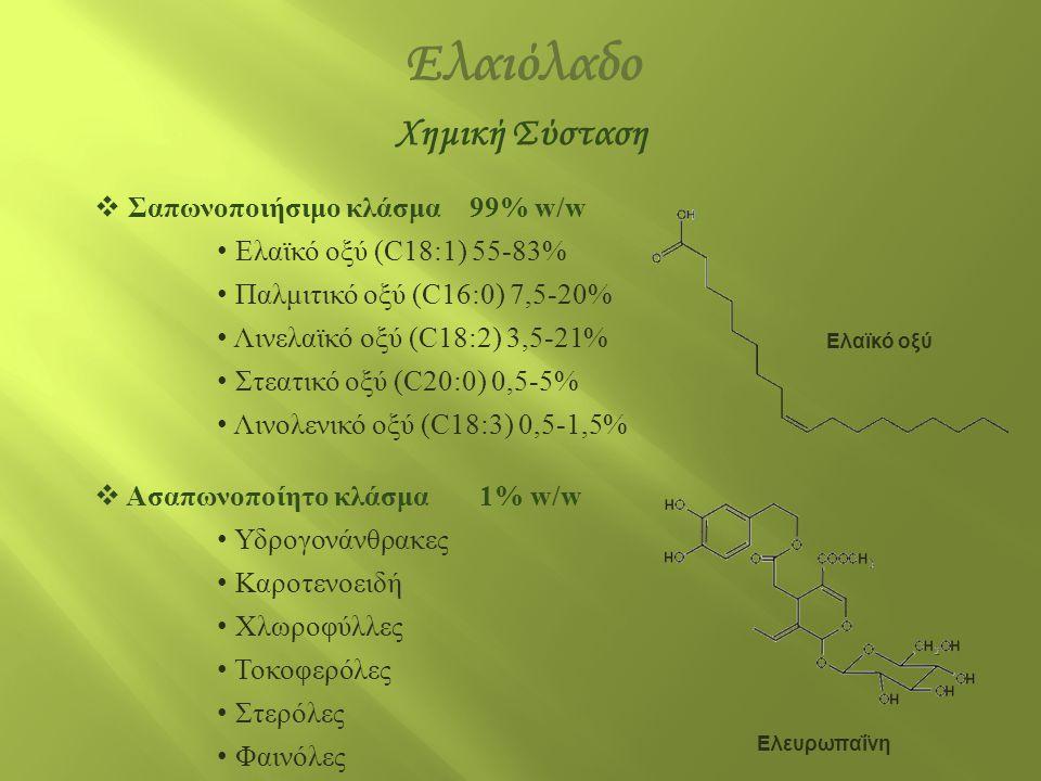 Ελαιόλαδο Χημική Σύσταση  Σαπωνοποιήσιμο κλάσμα 99% w/w • Ελαϊκό οξύ (C18:1) 55-83% • Παλμιτικό οξύ (C16:0) 7,5-20% • Λινελαϊκό οξύ (C18:2) 3,5-21% •