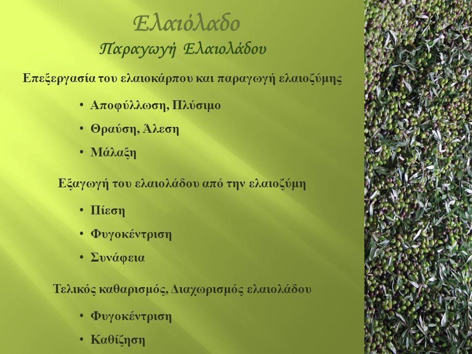 Ελαιόλαδο Επεξεργασία του ελαιοκάρπου και παραγωγή ελαιοζύμης • Αποφύλλωση, Πλύσιμο • Θραύση, Άλεση • Μάλαξη Εξαγωγή του ελαιολάδου από την ελαιοζύμη