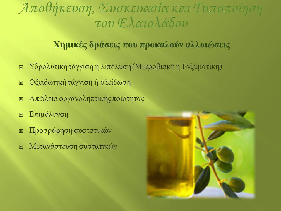 Υδρολυτική τάγγιση ή λιπόλυση (Μικροβιακή ή Ενζυματική)  Οξειδωτική τάγγιση ή οξείδωση  Απώλεια οργανοληπτικής ποιότητας  Επιμόλυνση  Προσρόφηση