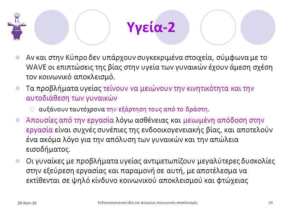 Υγεία-2  Αν και στην Κύπρο δεν υπάρχουν συγκεκριμένα στοιχεία, σύμφωνα με το WAVE οι επιπτώσεις της βίας στην υγεία των γυναικών έχουν άμεση σχέση το