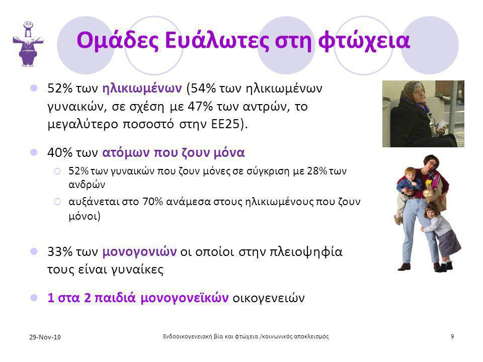 Ομάδες Ευάλωτες στη φτώχεια  52% των ηλικιωμένων (54% των ηλικιωμένων γυναικών, σε σχέση με 47% των αντρών, το μεγαλύτερο ποσοστό στην ΕΕ25).  40% τ