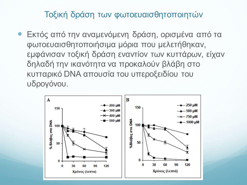 Τοξική δράση των φωτοευαισθητοποιητών  Εκτός από την αναμενόμενη δράση, ορισμένα από τα φωτοευαισθητοποιήσιμα μόρια που μελετήθηκαν, εμφάνισαν τοξική δράση εναντίον των κυττάρων, είχαν δηλαδή την ικανότητα να προκαλούν βλάβη στο κυτταρικό DNA απουσία του υπεροξειδίου του υδρογόνου.