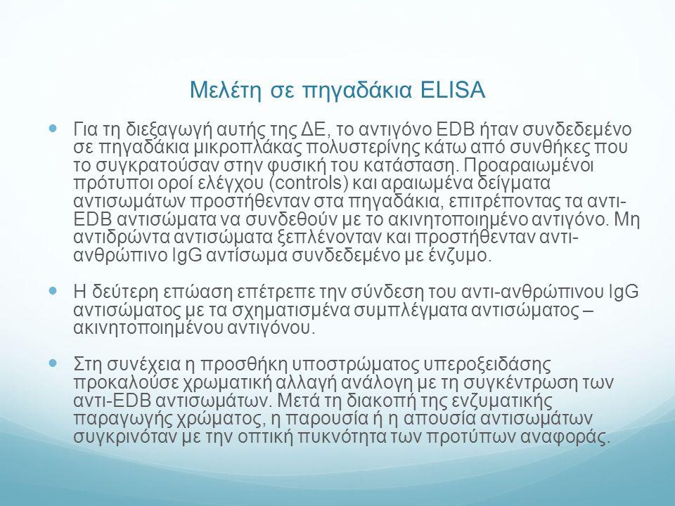 Μελέτη σε πηγαδάκια ELISA  Για τη διεξαγωγή αυτής της ΔΕ, το αντιγόνο EDB ήταν συνδεδεμένο σε πηγαδάκια μικροπλάκας πολυστερίνης κάτω από συνθήκες πο