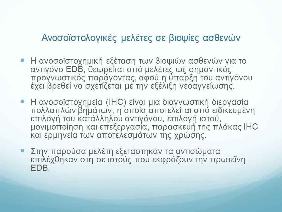 Ανοσοϊστολογικές μελέτες σε βιοψίες ασθενών  Η ανοσοϊστοχημική εξέταση των βιοψιών ασθενών για το αντιγόνο EDB, θεωρείται από μελέτες ως σημαντικός προγνωστικός παράγοντας, αφού η ύπαρξη του αντιγόνου έχει βρεθεί να σχετίζεται με την εξέλιξη νεοαγγείωσης.