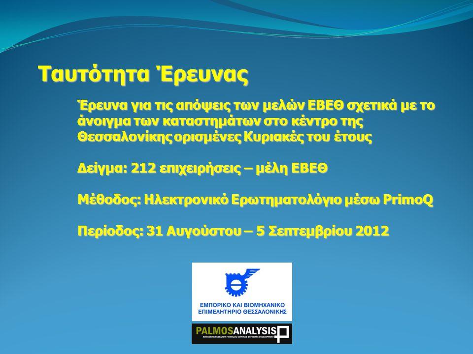 Ταυτότητα Έρευνας Έρευνα για τις απόψεις των μελών ΕΒΕΘ σχετικά με το άνοιγμα των καταστημάτων στο κέντρο της Θεσσαλονίκης ορισμένες Κυριακές του έτου