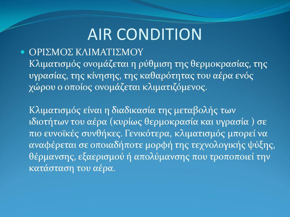 AIR CONDITION  ΟΡΙΣΜΟΣ ΚΛΙΜΑΤΙΣΜΟΥ Κλιματισμός ονομάζεται η ρύθμιση της θερμοκρασίας, της υγρασίας, της κίνησης, της καθαρότητας του αέρα ενός χώρου ο οποίος ονομάζεται κλιματιζόμενος.