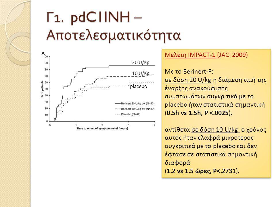 Γ 1. pdC1INH – Αποτελεσματικότητα Μελέτη IMPACT-1 (JACI 2009) Mε το Berinert-P: σε δόση 20 U/kg η διάμεση τιμή της έναρξης ανακούφισης συμπτωμάτων συγ
